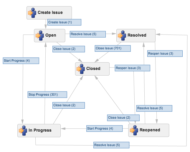 Advanced Topics Netxms 2 2 5 Administrator Guide